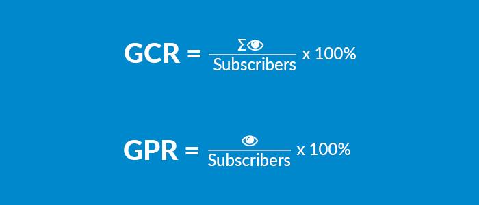 Формулы расчёта GCR и GPR для Telegram
