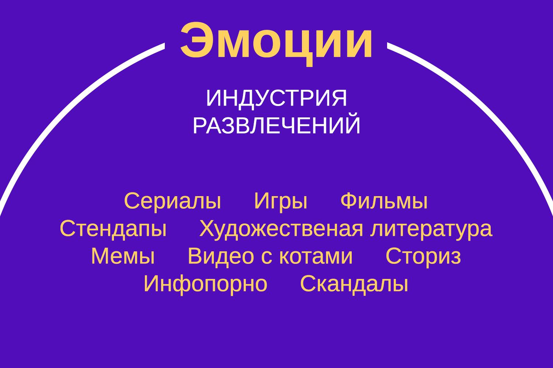 Колесо Круглова: Индустрия развлечений
